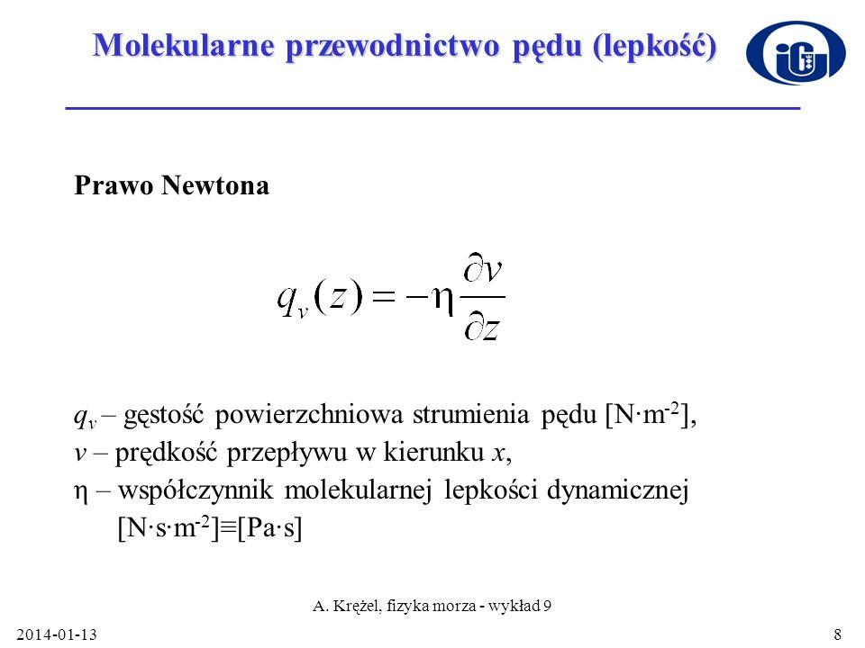 Molekularne przewodnictwo pędu (lepkość)
