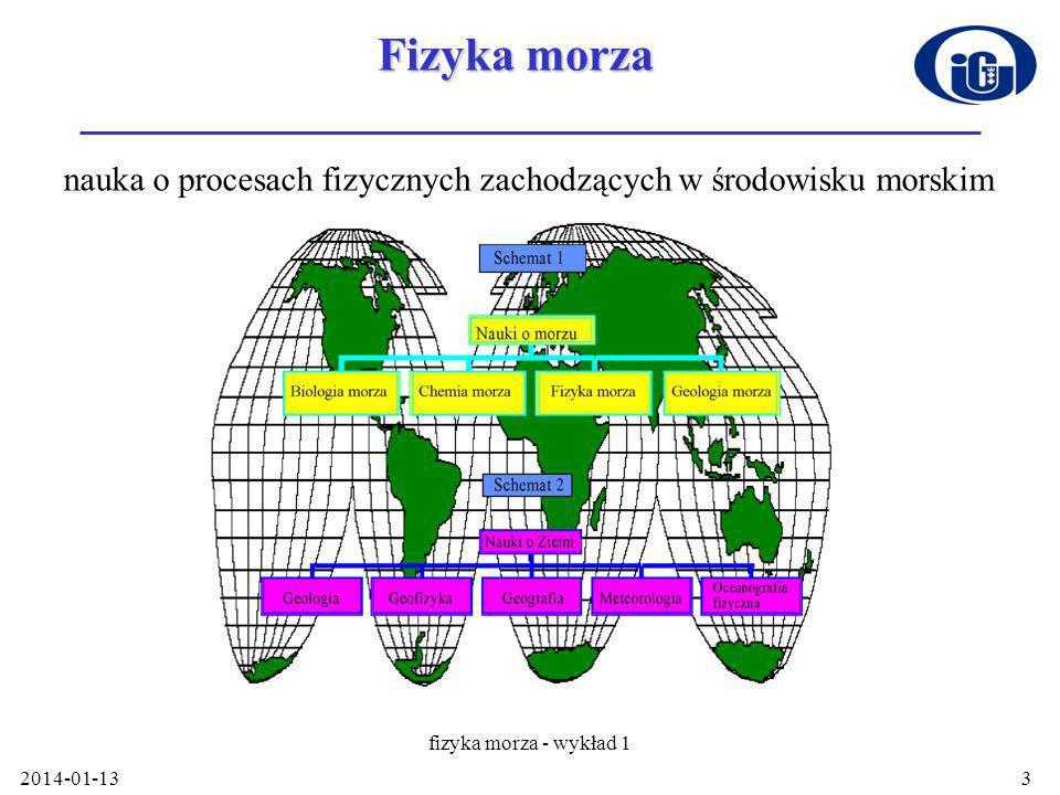 Fizyka morza nauka o procesach fizycznych zachodzących w środowisku morskim.