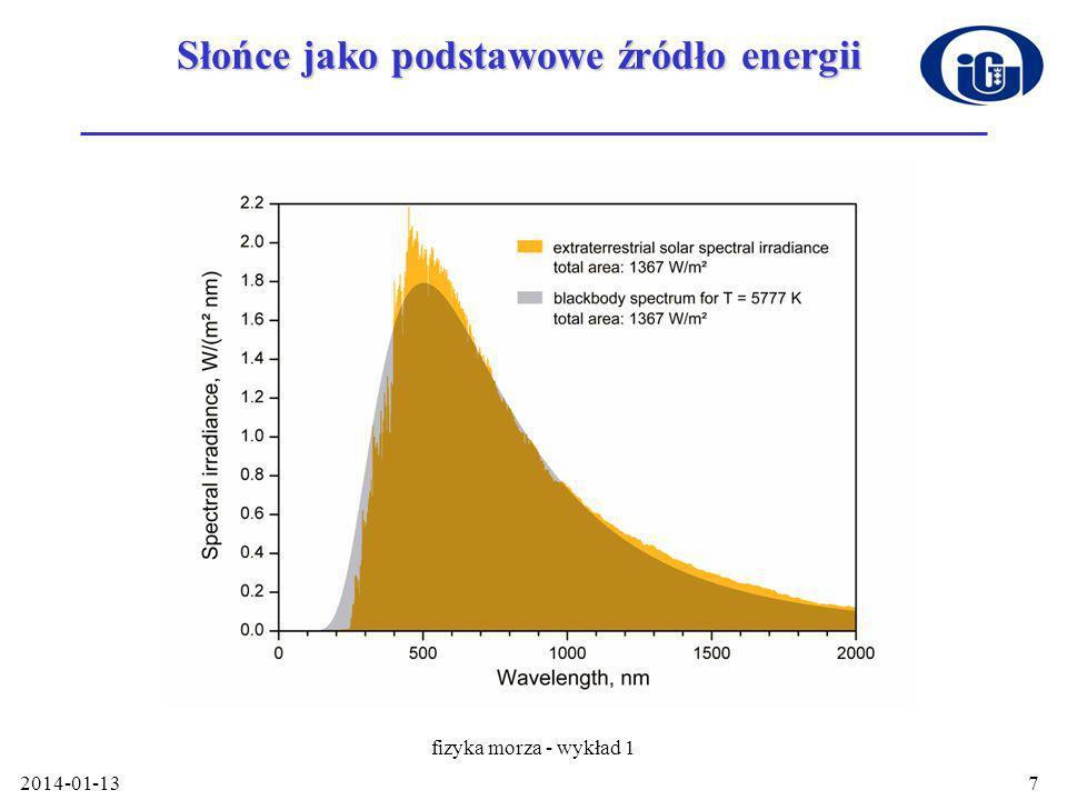 Słońce jako podstawowe źródło energii