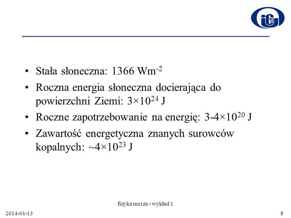 Roczna energia słoneczna docierająca do powierzchni Ziemi: 3×1024 J