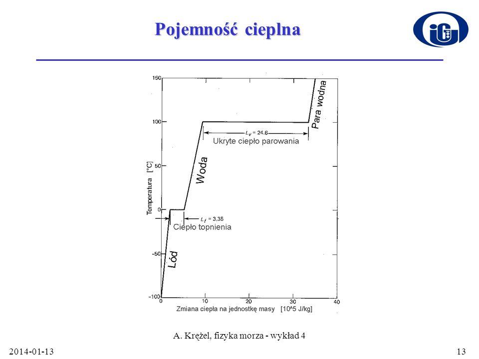 A. Krężel, fizyka morza - wykład 4