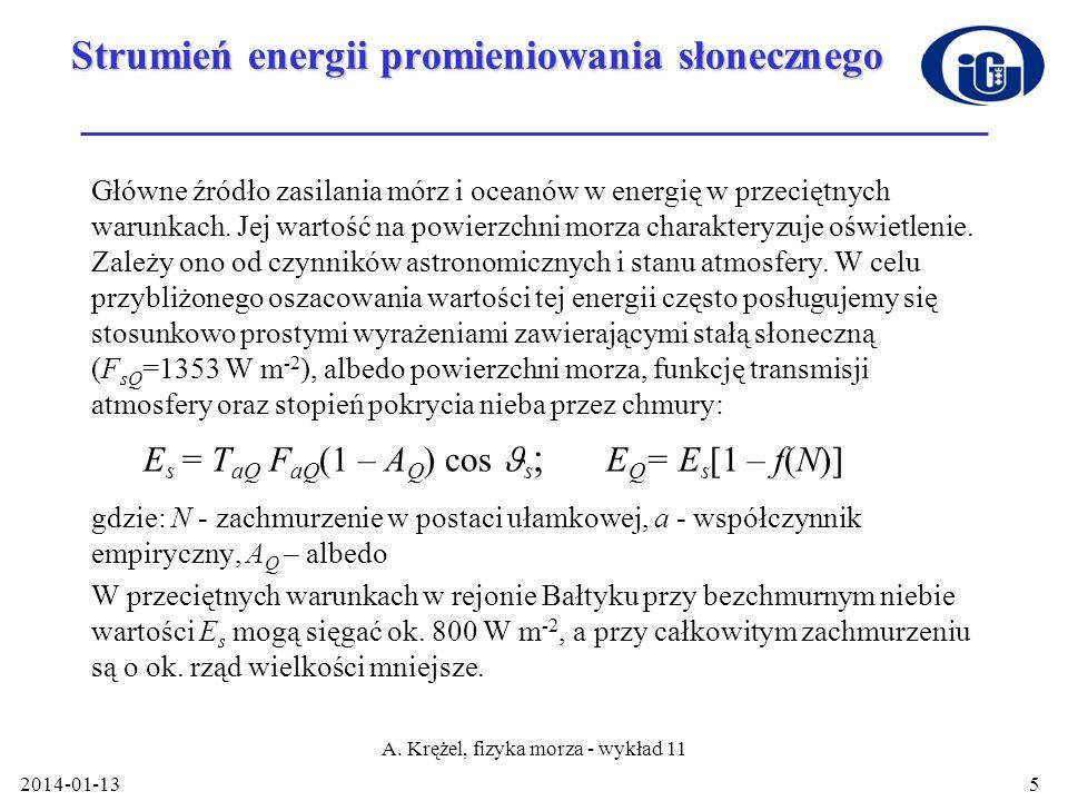 Strumień energii promieniowania słonecznego