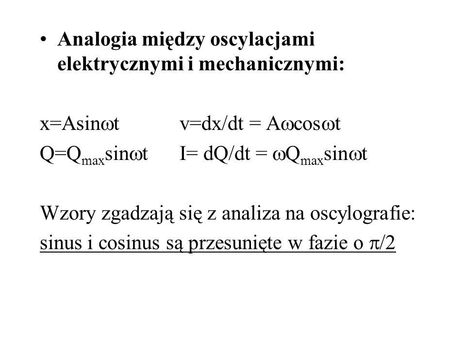 Analogia między oscylacjami elektrycznymi i mechanicznymi: