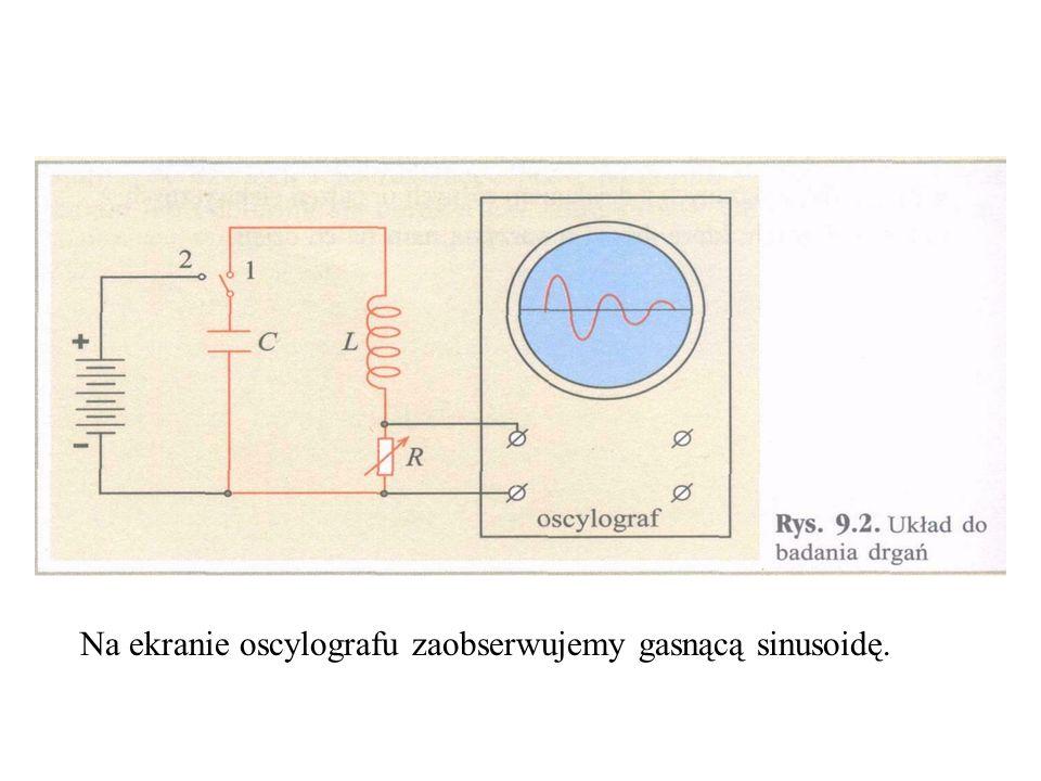 Na ekranie oscylografu zaobserwujemy gasnącą sinusoidę.