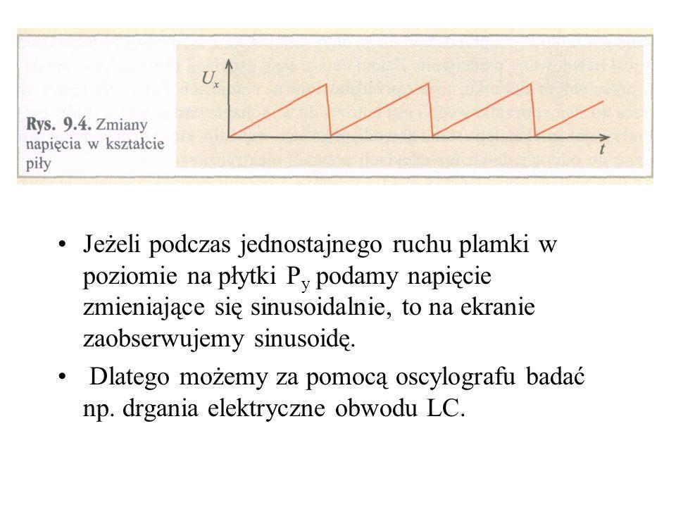 Jeżeli podczas jednostajnego ruchu plamki w poziomie na płytki Py podamy napięcie zmieniające się sinusoidalnie, to na ekranie zaobserwujemy sinusoidę.