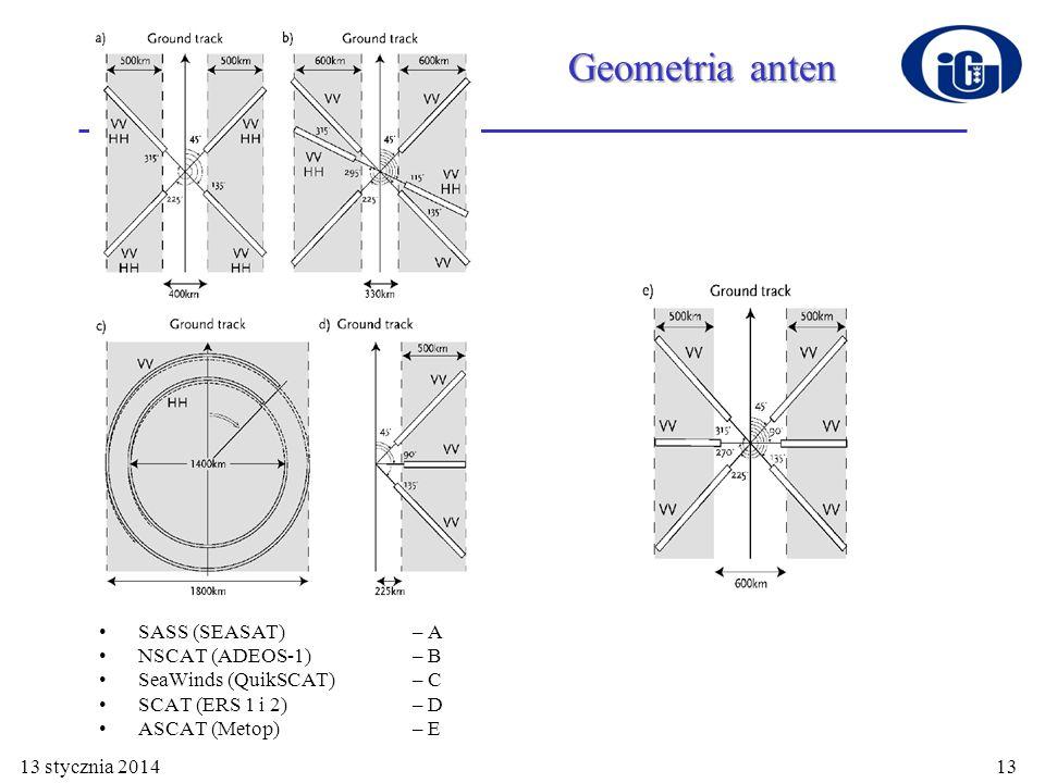 Geometria anten SASS (SEASAT) – A NSCAT (ADEOS-1) – B
