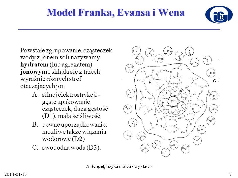 Model Franka, Evansa i Wena