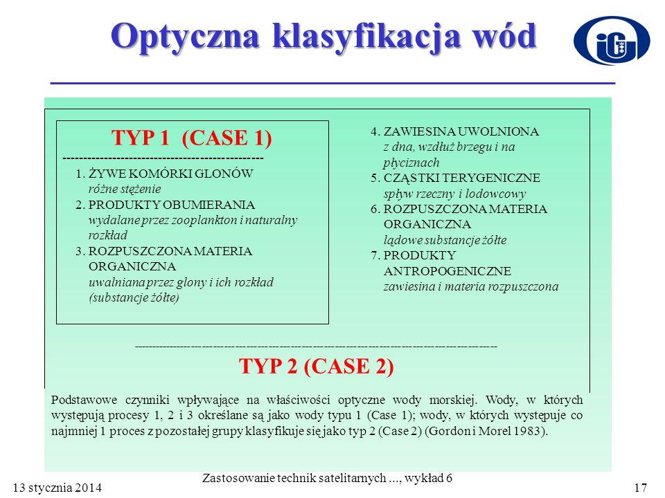 Optyczna klasyfikacja wód