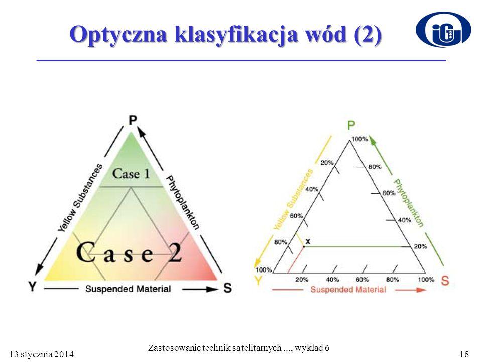 Optyczna klasyfikacja wód (2)