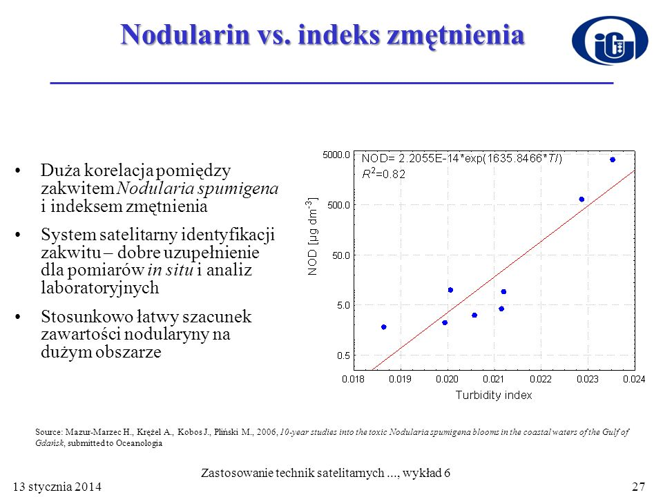 Nodularin vs. indeks zmętnienia