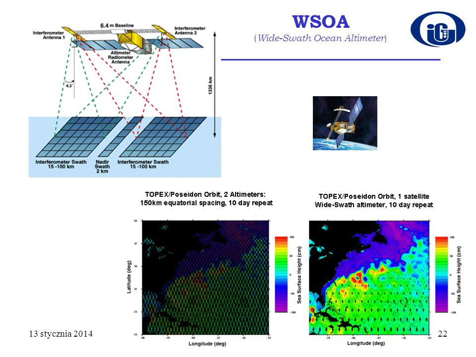 WSOA (Wide-Swath Ocean Altimeter)