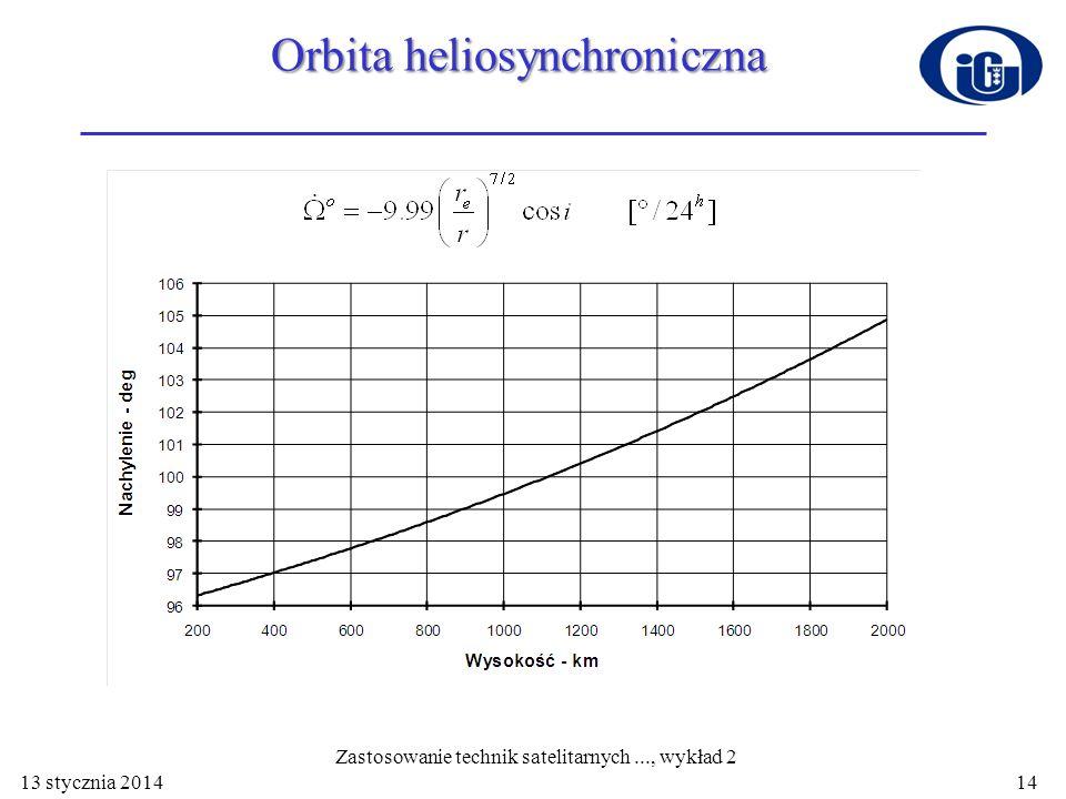 Orbita heliosynchroniczna