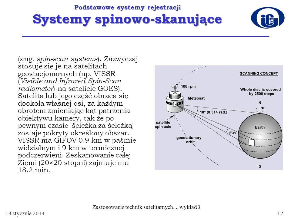 Podstawowe systemy rejestracji Systemy spinowo-skanujące