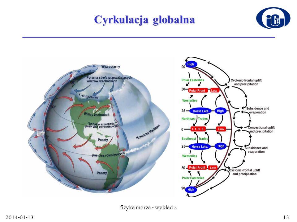 Cyrkulacja globalna fizyka morza - wykład 2 2017-03-26