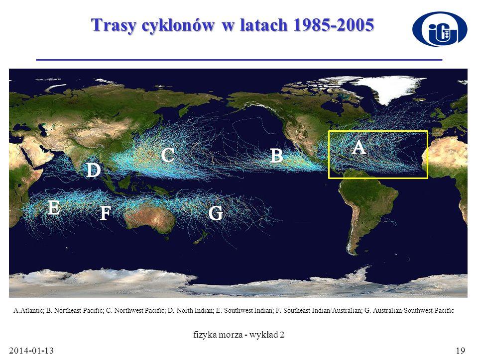 Trasy cyklonów w latach 1985-2005