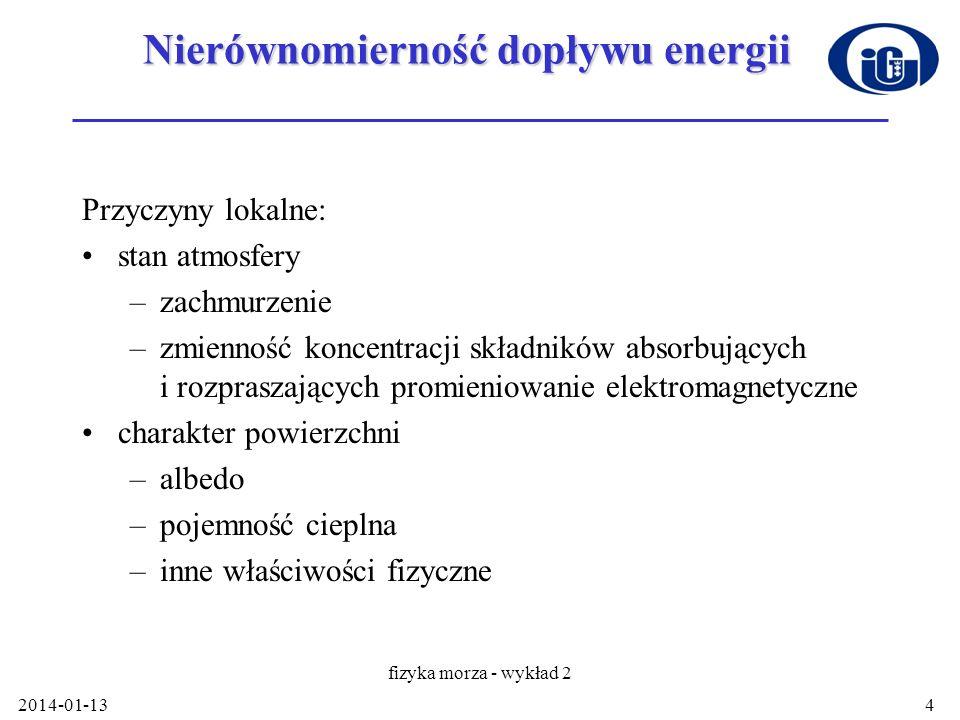 Nierównomierność dopływu energii