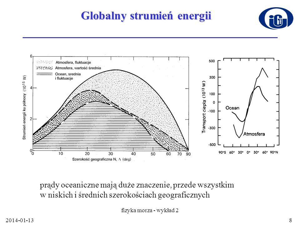 Globalny strumień energii