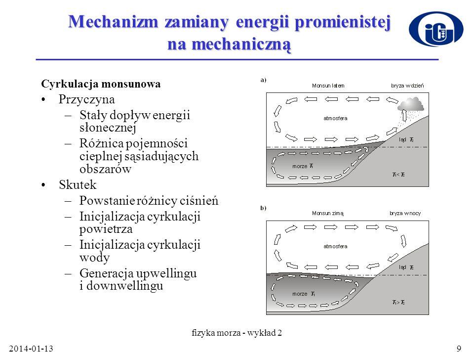 Mechanizm zamiany energii promienistej na mechaniczną