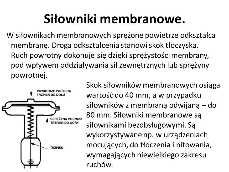 Siłowniki membranowe.