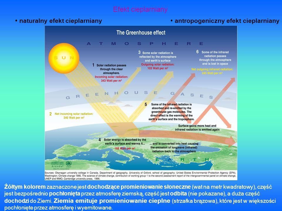 naturalny efekt cieplarniany antropogeniczny efekt cieplarniany