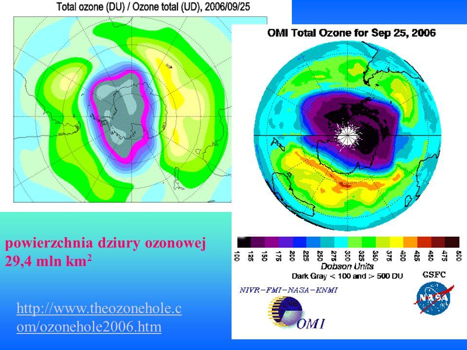 powierzchnia dziury ozonowej 29,4 mln km2