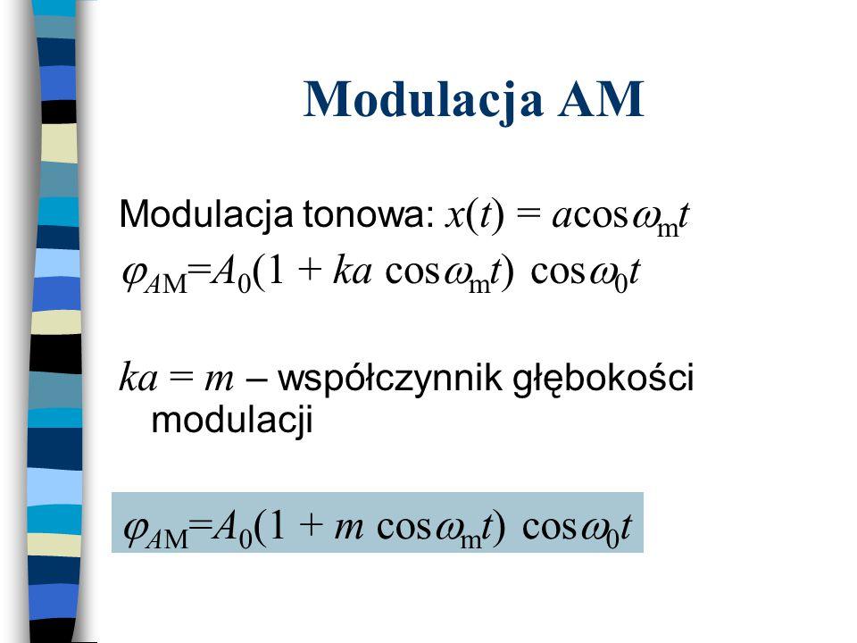 Modulacja AM jAM=A0(1 + ka coswmt) cosw0t