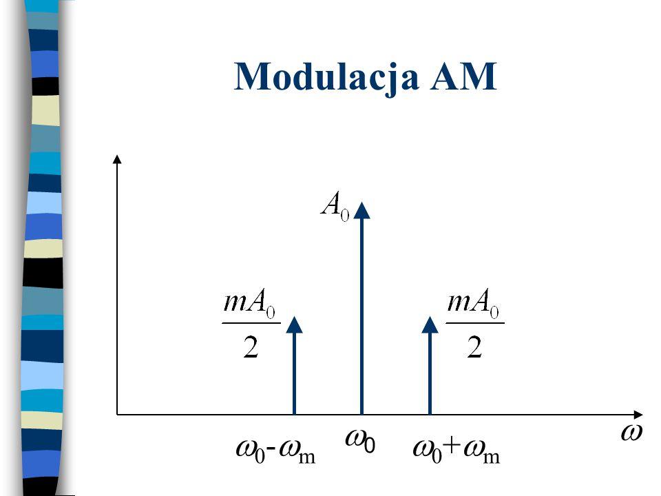 Modulacja AM w w0 w0-wm w0+wm