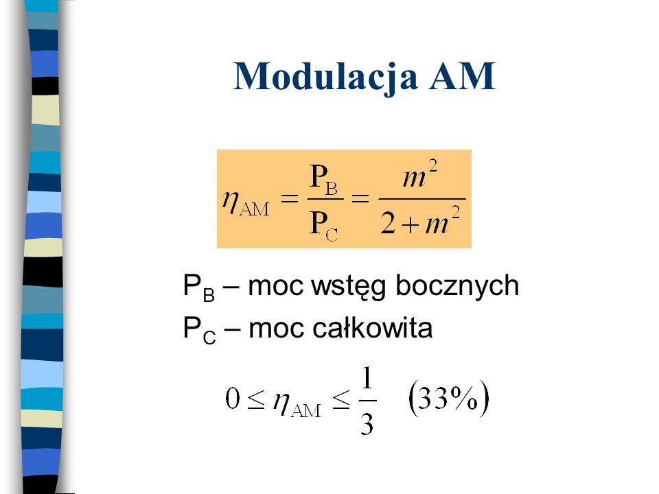 Modulacja AM PB – moc wstęg bocznych PC – moc całkowita