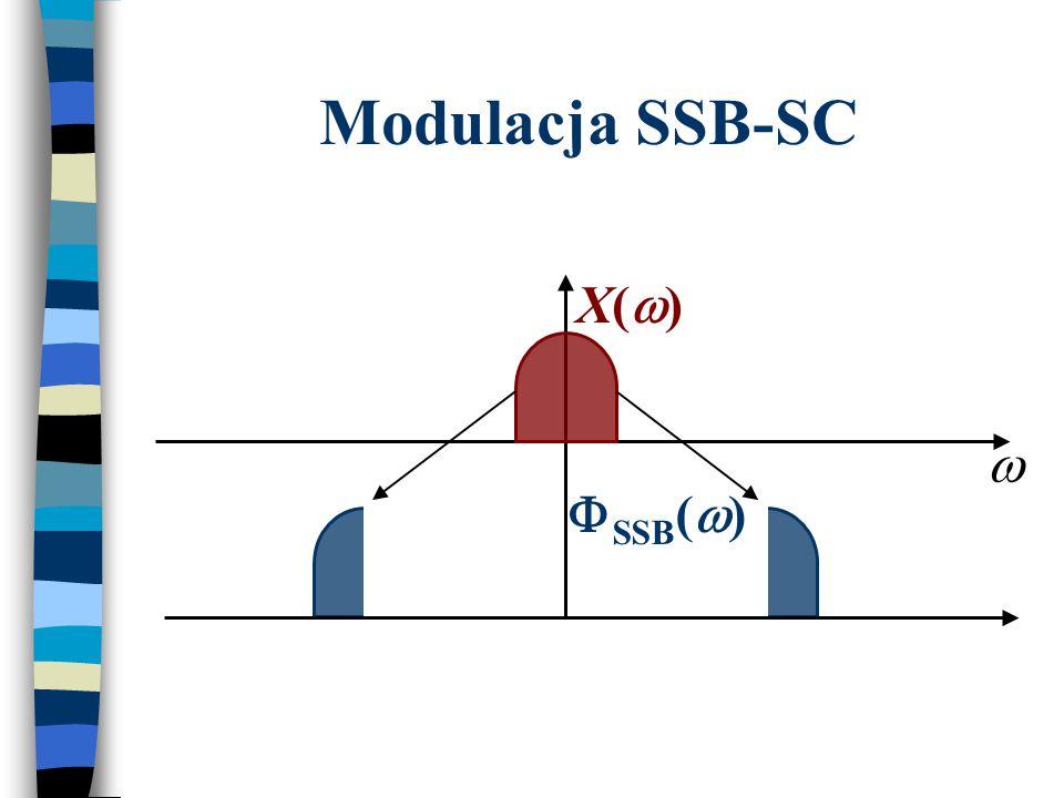 Modulacja SSB-SC X(w) w FSSB(w)
