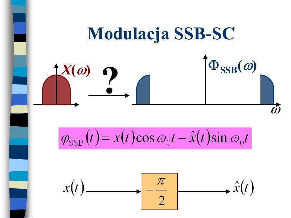 Modulacja SSB-SC FSSB(w) X(w) w