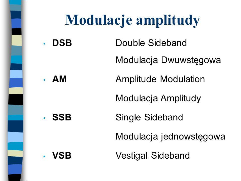 Modulacje amplitudy DSB Double Sideband Modulacja Dwuwstęgowa