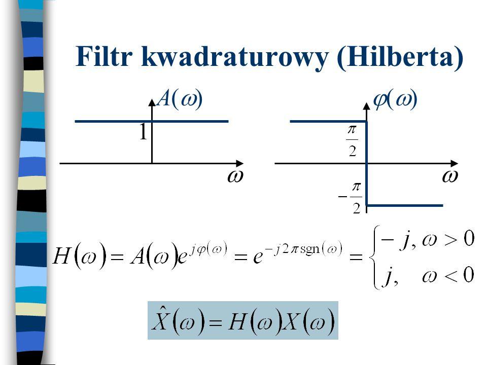 Filtr kwadraturowy (Hilberta)