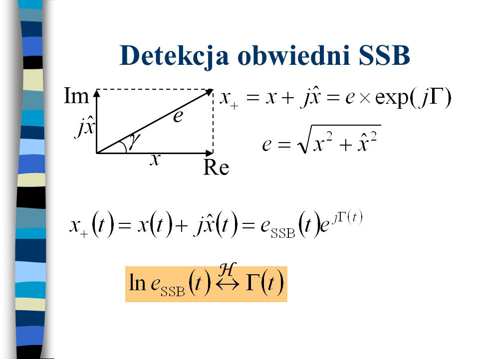 Detekcja obwiedni SSB Im e g Re H