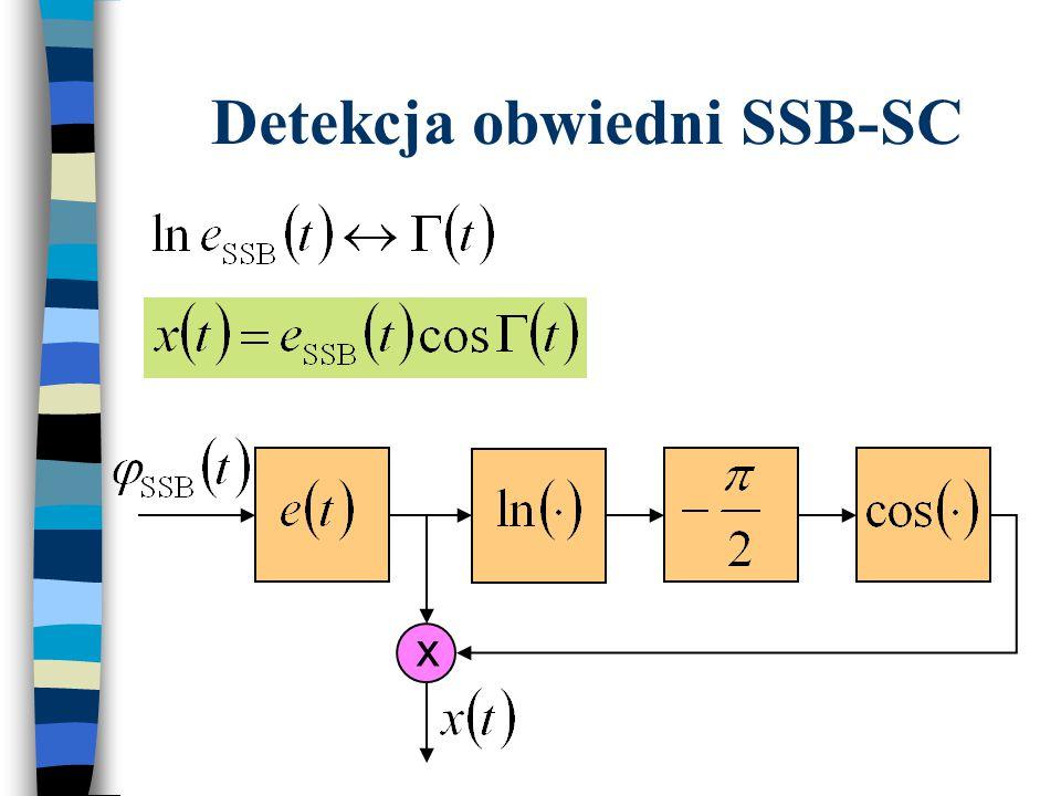 Detekcja obwiedni SSB-SC