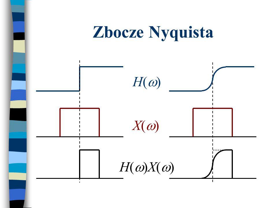 Zbocze Nyquista H(w) X(w) H(w)X(w)