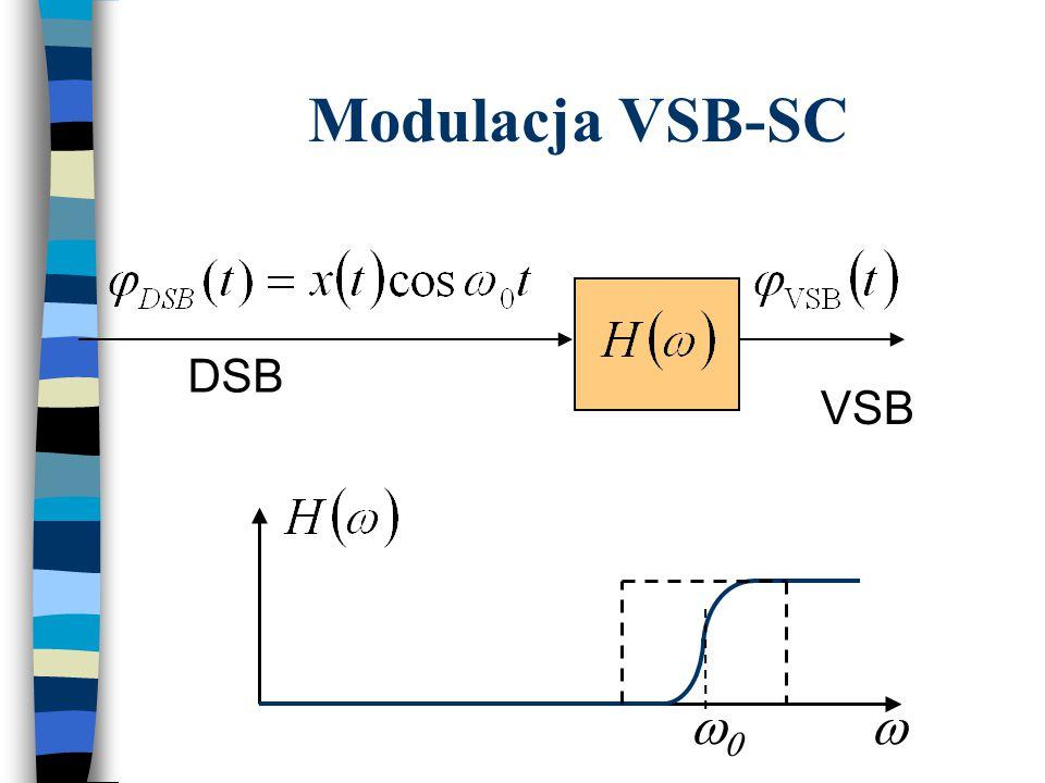 Modulacja VSB-SC DSB VSB w0 w