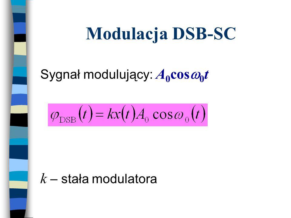 Modulacja DSB-SC Sygnał modulujący: A0cosw0t k – stała modulatora