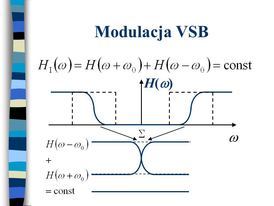 Modulacja VSB H(w) w