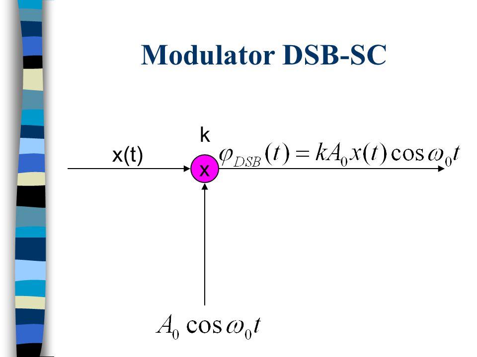 Modulator DSB-SC k x(t) x