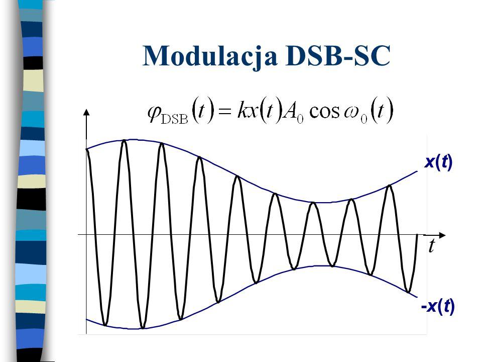 Modulacja DSB-SC x(t) t -x(t)