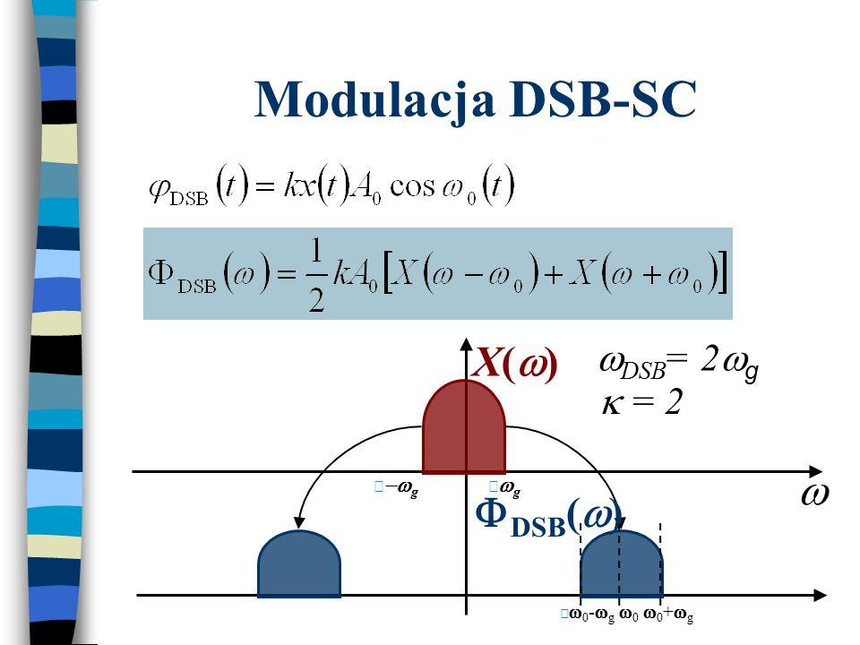 Modulacja DSB-SC X(w) wDSB= 2wg k = 2 w -wg wg FDSB(w) w0-wg w0 w0+wg
