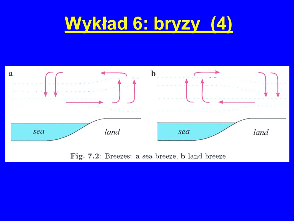 Wykład 6: bryzy (4)