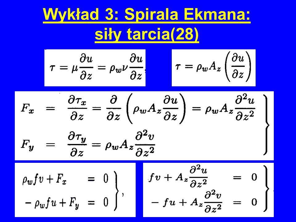 Wykład 3: Spirala Ekmana: siły tarcia(28)