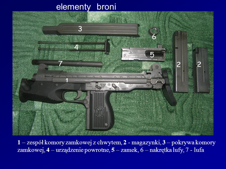 elementy broni