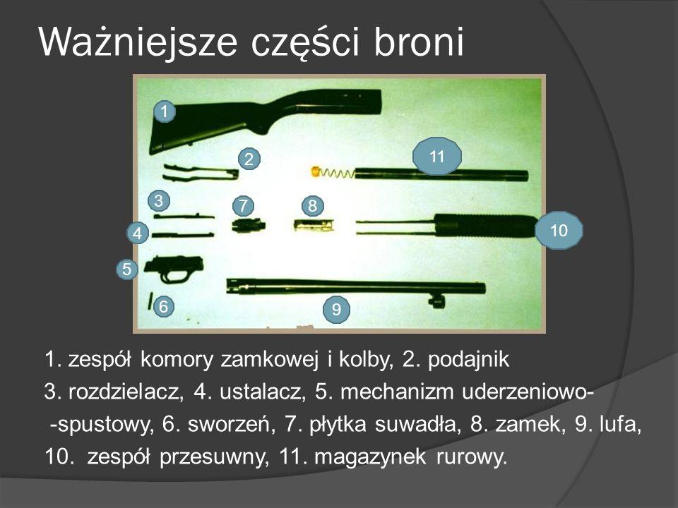 Ważniejsze części broni