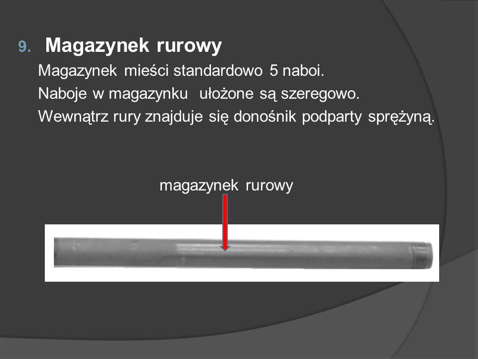 Magazynek rurowy Magazynek mieści standardowo 5 naboi.