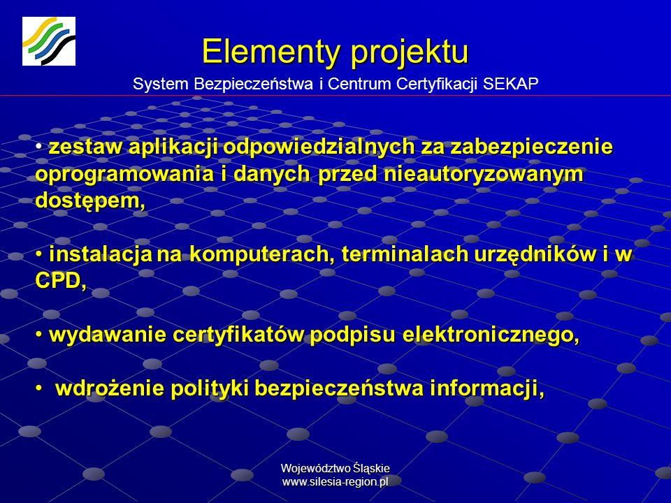 Elementy projektu System Bezpieczeństwa i Centrum Certyfikacji SEKAP