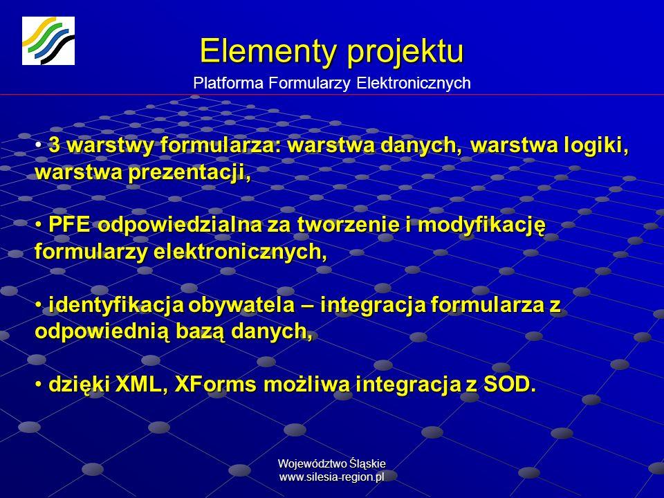 Elementy projektu Platforma Formularzy Elektronicznych