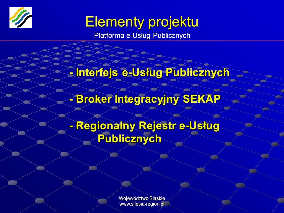 Elementy projektu Platforma e-Usług Publicznych