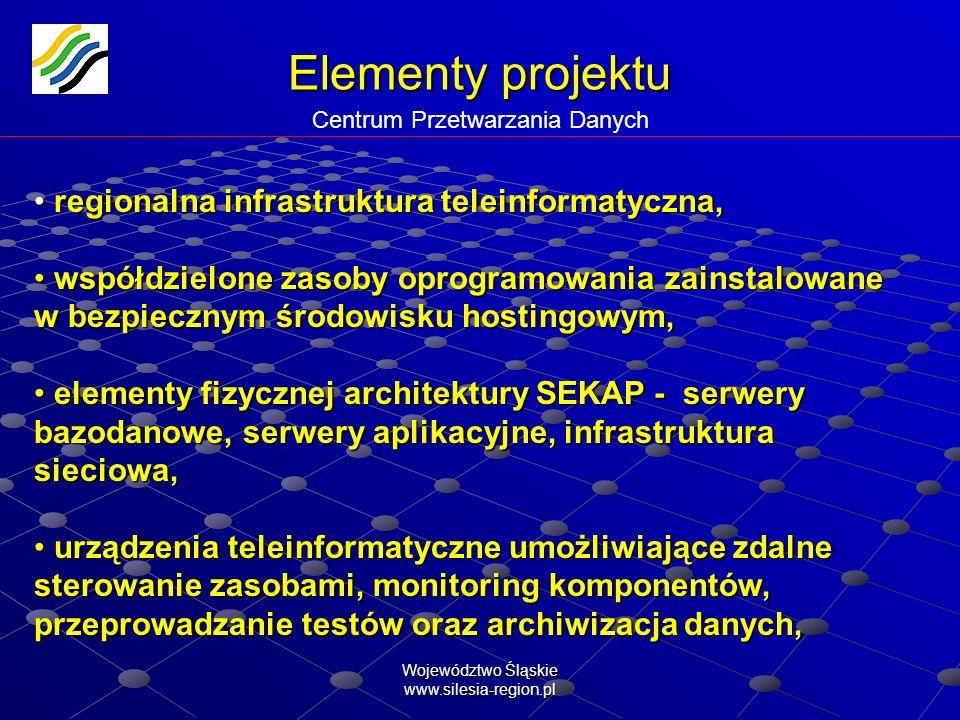 Elementy projektu Centrum Przetwarzania Danych